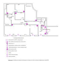Схема монтажа охранной сигнализации офисного помещения (эконом-вариант)